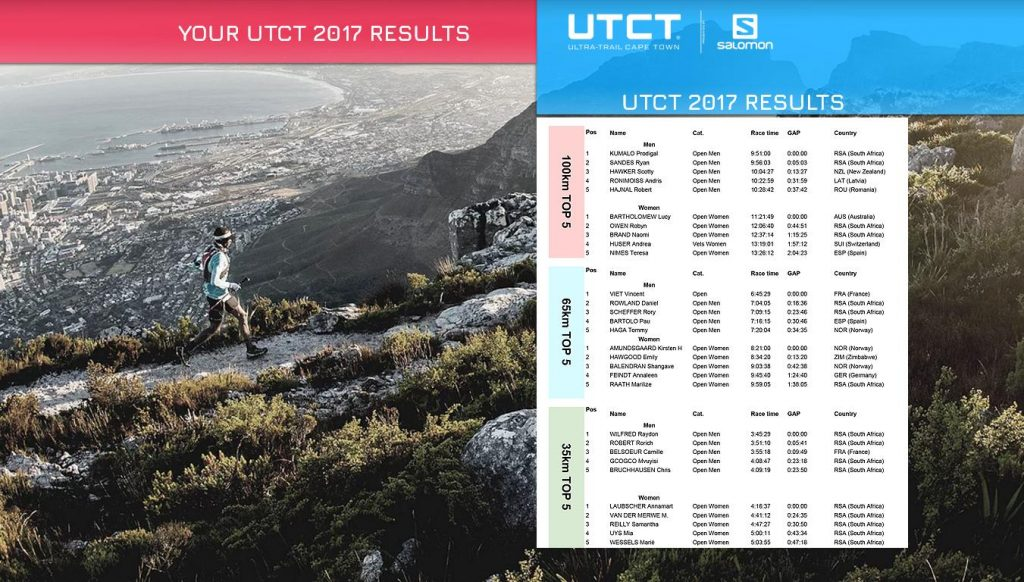 TOP 5 la Ultra Trail Cape Town