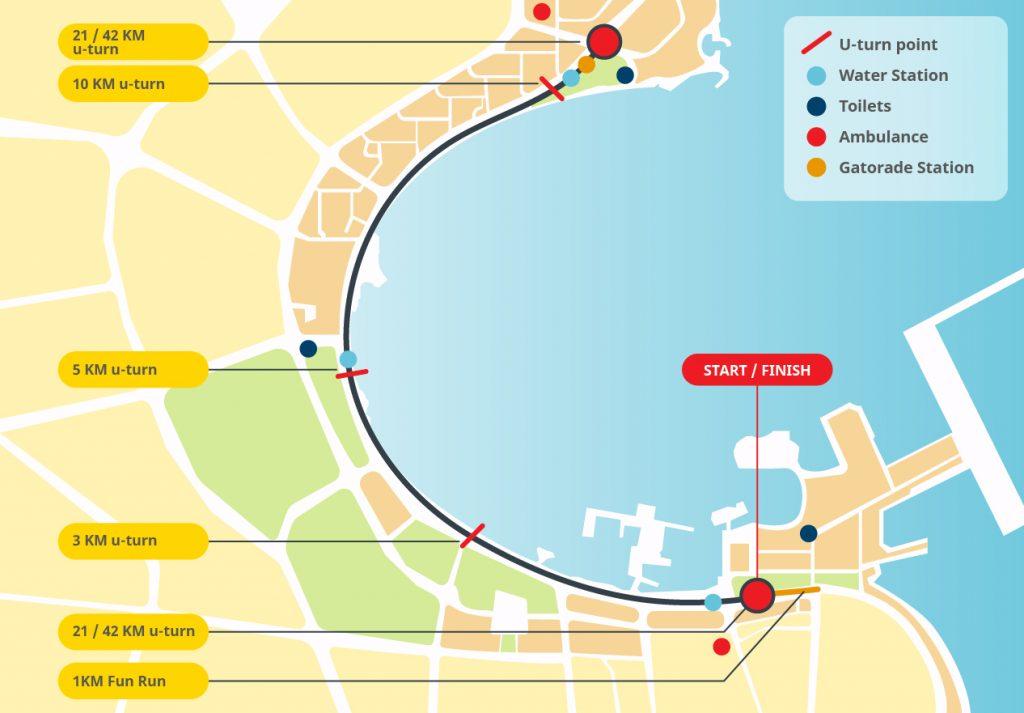 Alergatorii din Kenya au dominat Maratonul de la Doha