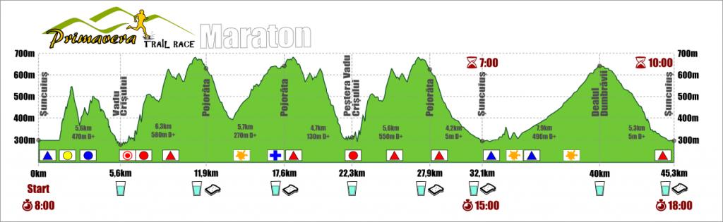 Primavera Trail Race Maraton