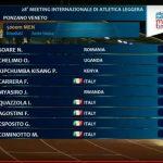 Victorie pentru Soare in Italia. Declaratia invingatorului