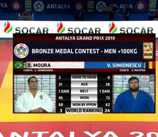 Judoka Simionescu anunta noul obiectiv dupa medalia castigata la Grand Prix