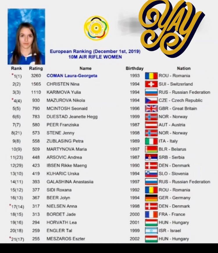 Laura Coman e numarul 1 in Europa! Victorii la Belgrad si cu Alin Moldoveanu