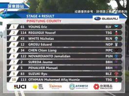 Eduard Grosu anunta cursele de ciclism din program dupa podiumul din Taiwan