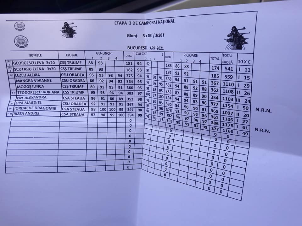 Adriana Teodorescu face record național la tir în proba olimpică 3x40