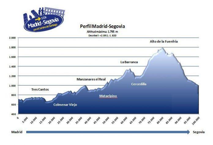 Alearga 100km in Spania pentru Centenarul Marii Uniri!Recordul este de 8 ore si 42 de minute.